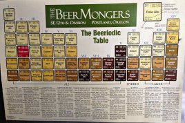 The Beeriodic Table